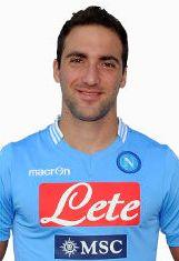 Gonzalo Higuain Napoli Calcio