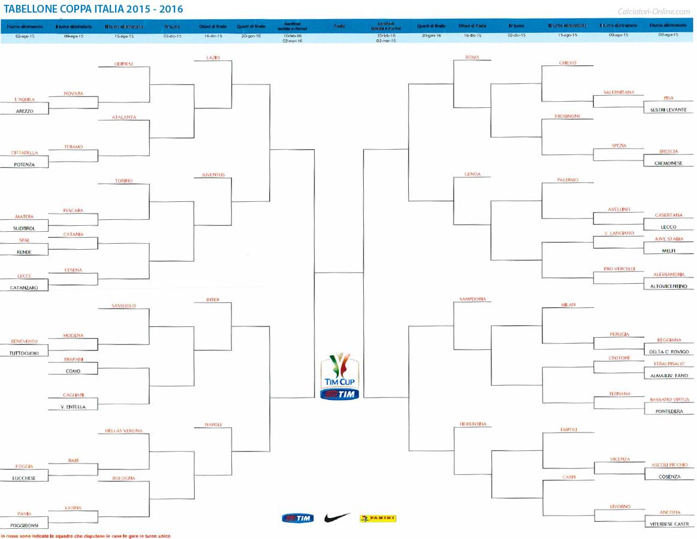 Coppa Italia Calendario.Coppa Italia 2015 2016 Tabellone Calendario Partite Risultati