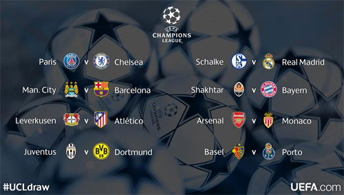 calendario 8vos final champions league