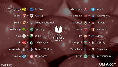 Tabellone Sedicesimi Europa League 2015